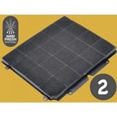 Filtro de Carvão Ativado para Coifa Ambifresh 2 94550/015 Tramontina
